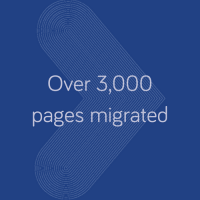 Over 3000 pages migrated